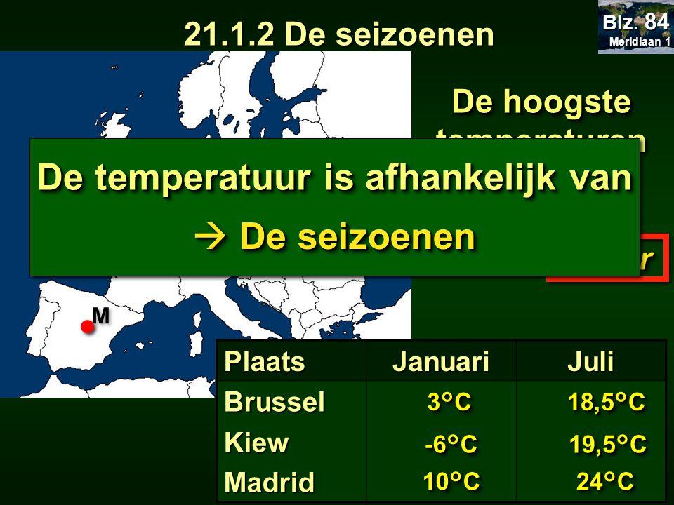 B B M M K KPlaatsJanuariJuliBrusselKiewMadrid 3°C3°C18,5°C18,5°C -6°C-6°C19,5°C19,5°C 10°C10°C24°C24°C De hoogste temperaturen hebben we tijdens de: w