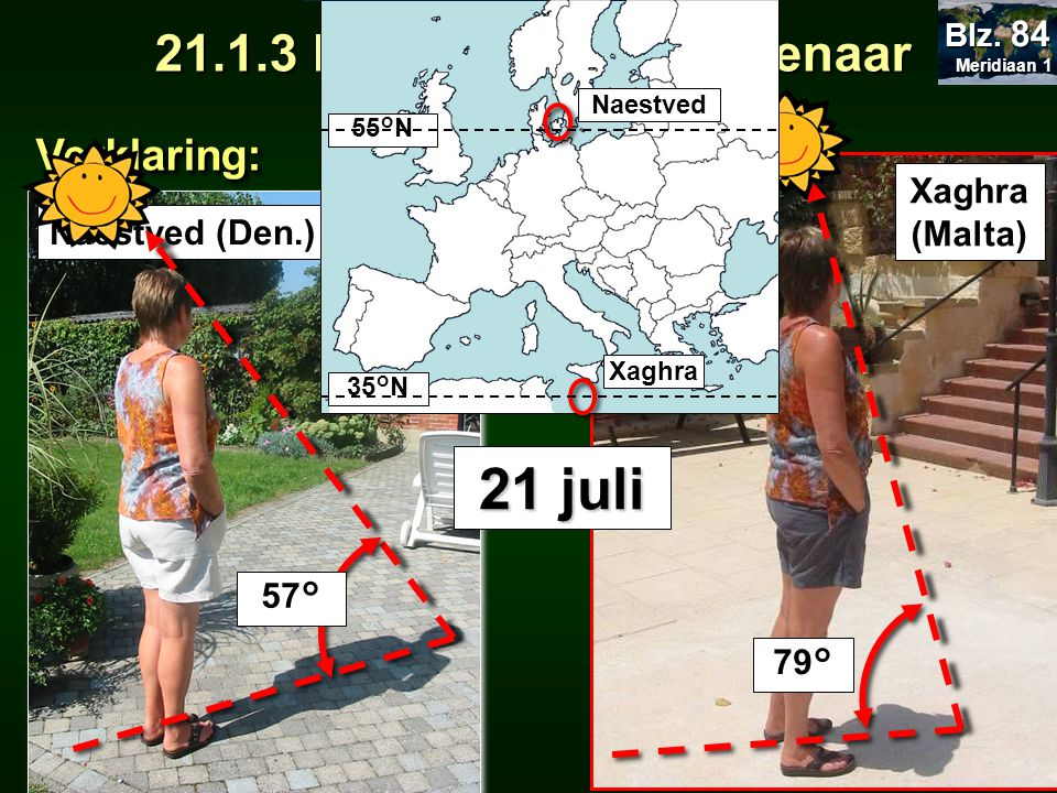 21.1.3 Ligging t.o.v. de evenaar Naestved (Den.) Xaghra (Malta) 21 juli 79° Verklaring:Verklaring: 57° Meridiaan 1 Meridiaan 1 Blz. 84 35°N 55°N Naest