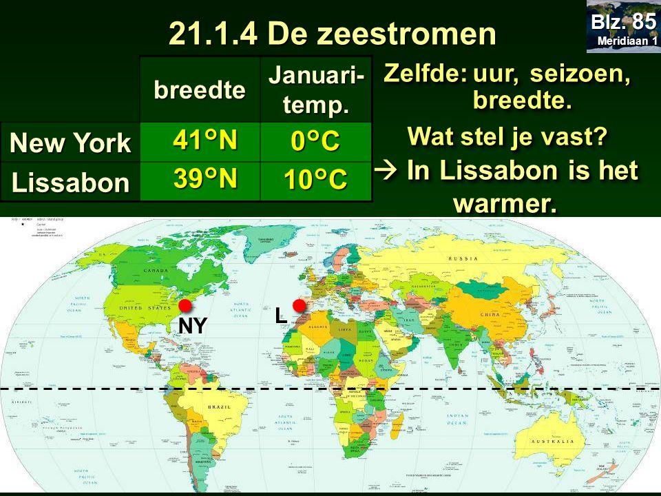 breedte Januari- temp. New York Lissabon 41°N 39°N 0°C 10°C L NY Wat stel je vast?  In Lissabon is het warmer. Zelfde:Zelfde:uur,uur,seizoen,seizoen,