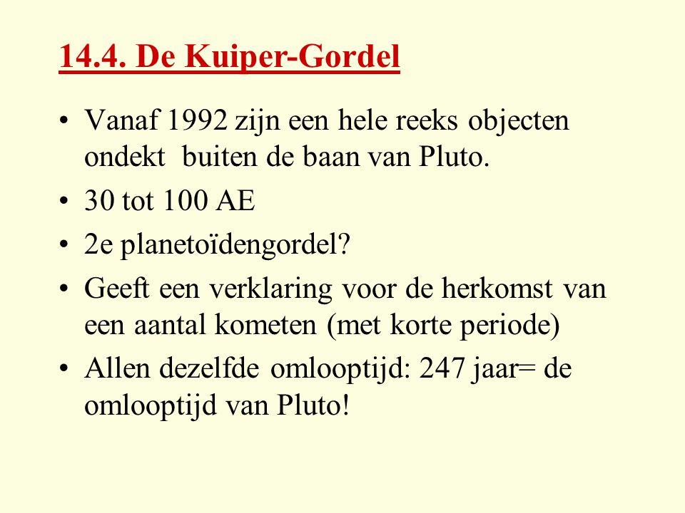 Vanaf 1992 zijn een hele reeks objecten ondekt buiten de baan van Pluto. 30 tot 100 AE 2e planetoïdengordel? Geeft een verklaring voor de herkomst van