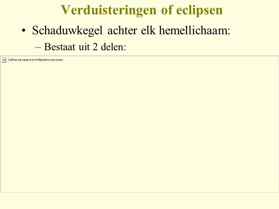 Verduisteringen of eclipsen Schaduwkegel achter elk hemellichaam: –Bestaat uit 2 delen: