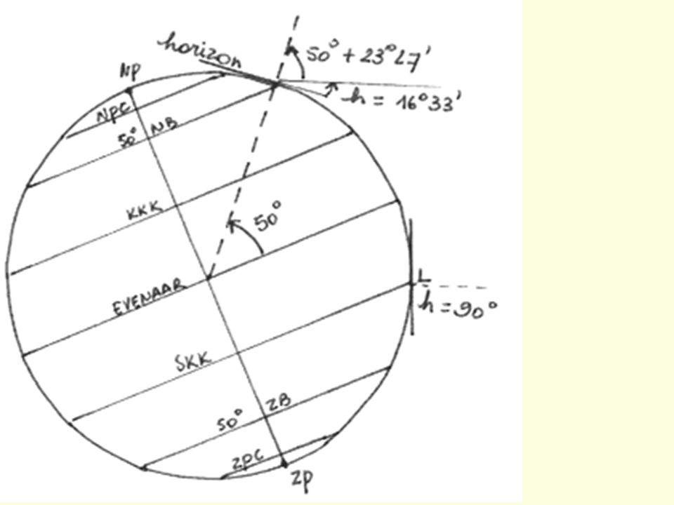 bewegingen van de maan - De maan beweegt net als de zon schijnbaar voor ons als gevolg van ……………………..