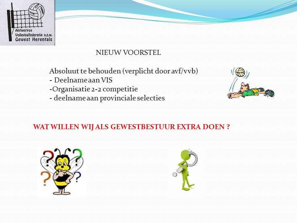 NIEUW VOORSTEL Absoluut te behouden (verplicht door avf/vvb) - Deelname aan VIS -Organisatie 2-2 competitie - deelname aan provinciale selecties WAT WILLEN WIJ ALS GEWESTBESTUUR EXTRA DOEN