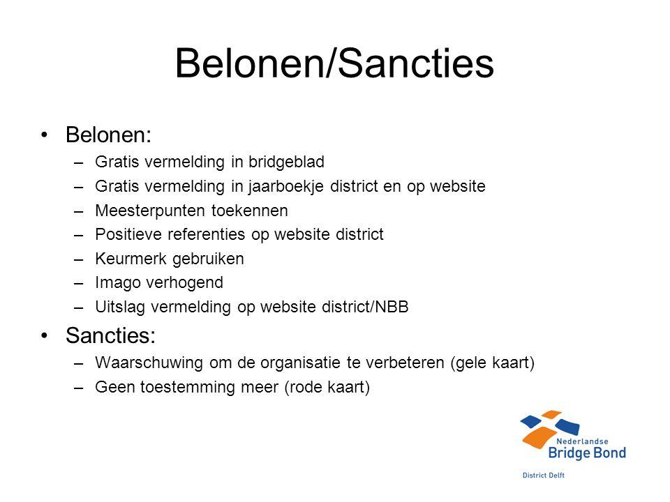 Belonen/Sancties Belonen: –Gratis vermelding in bridgeblad –Gratis vermelding in jaarboekje district en op website –Meesterpunten toekennen –Positieve