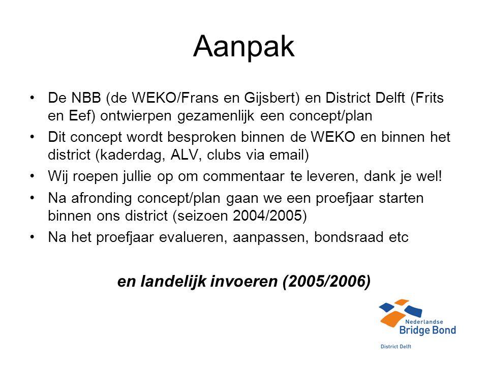 Aanpak De NBB (de WEKO/Frans en Gijsbert) en District Delft (Frits en Eef) ontwierpen gezamenlijk een concept/plan Dit concept wordt besproken binnen