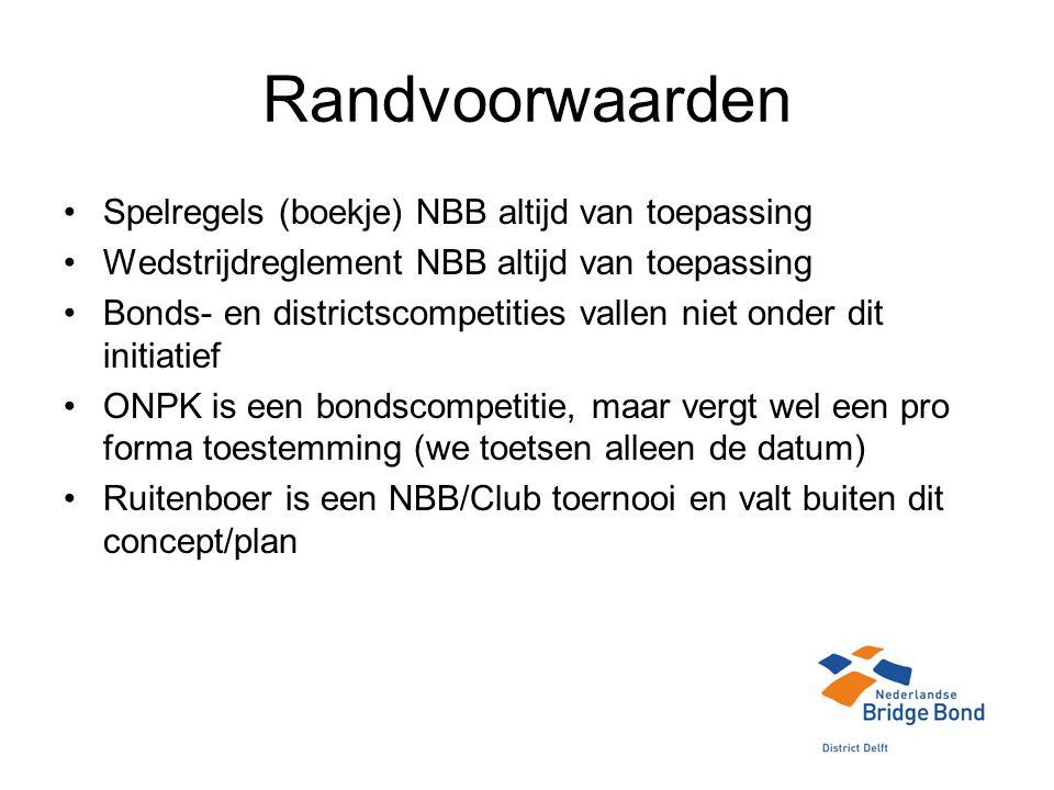 Randvoorwaarden Spelregels (boekje) NBB altijd van toepassing Wedstrijdreglement NBB altijd van toepassing Bonds- en districtscompetities vallen niet