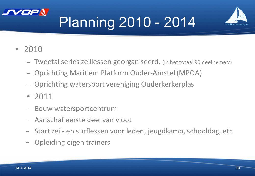 Planning 2010 - 2014 2010 – Tweetal series zeillessen georganiseerd. (in het totaal 90 deelnemers) – Oprichting Maritiem Platform Ouder-Amstel (MPOA)