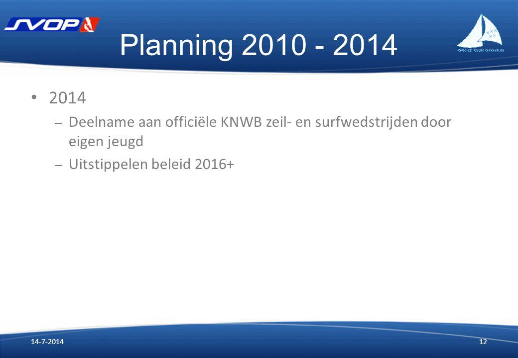 Planning 2010 - 2014 2014 – Deelname aan officiële KNWB zeil- en surfwedstrijden door eigen jeugd – Uitstippelen beleid 2016+ 14-7-201412