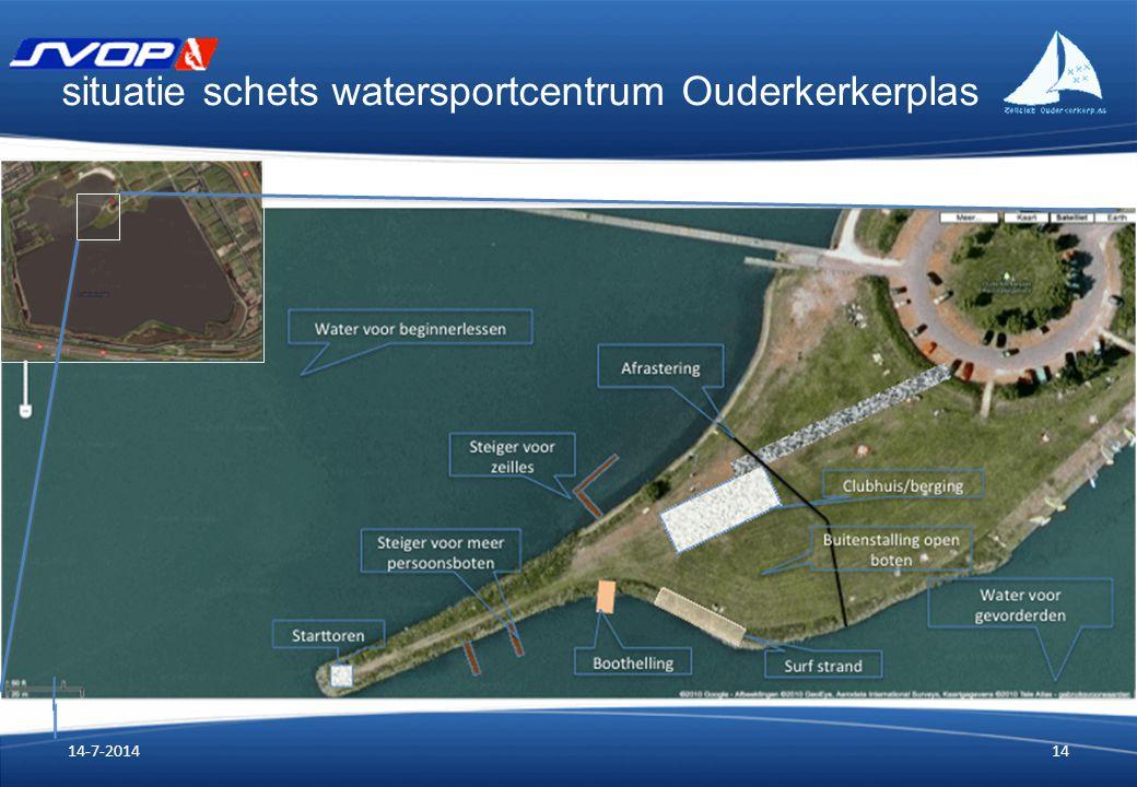 situatie schets watersportcentrum Ouderkerkerplas 14-7-201414