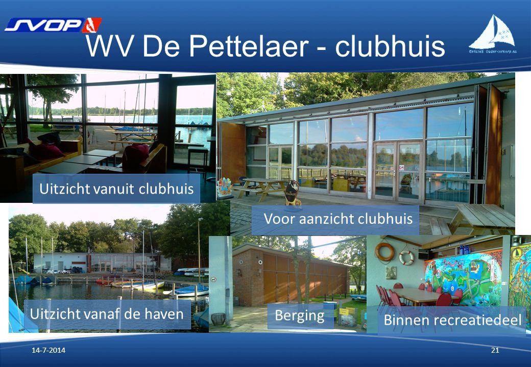 WV De Pettelaer - clubhuis 14-7-201421 Uitzicht vanaf de haven Voor aanzicht clubhuis Binnen recreatiedeel Berging Uitzicht vanuit clubhuis