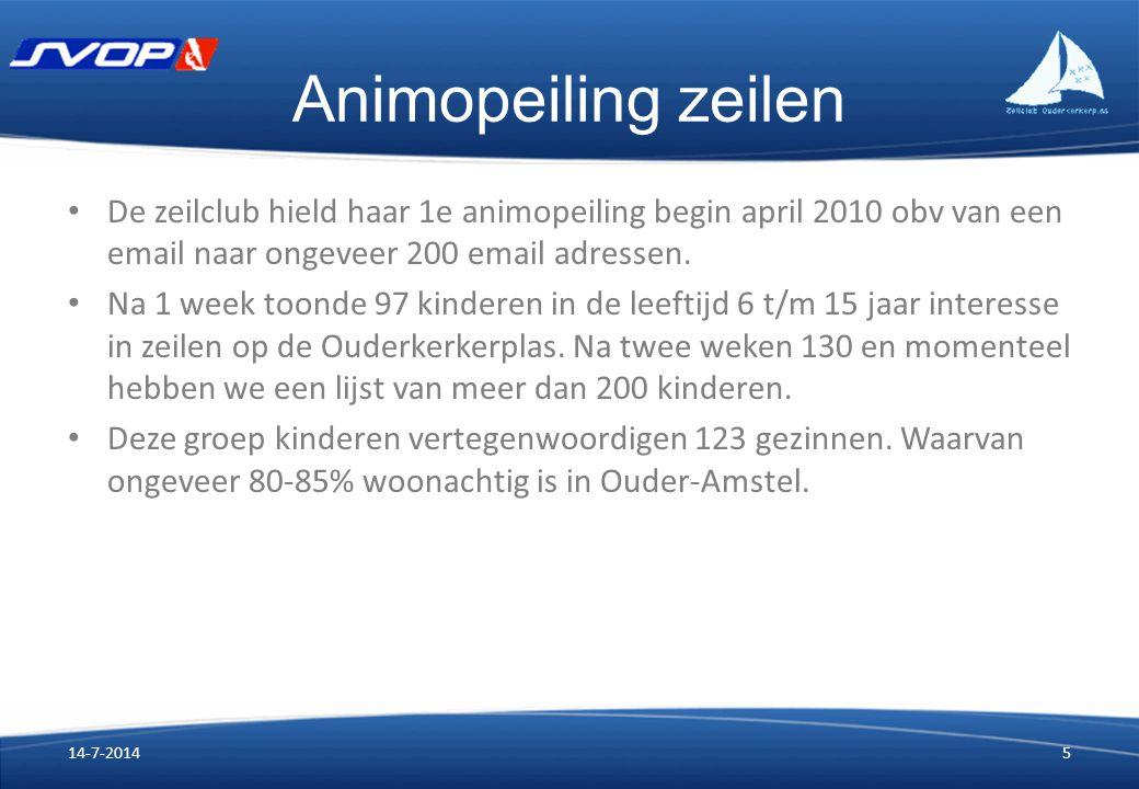 Animopeiling zeilen De zeilclub hield haar 1e animopeiling begin april 2010 obv van een email naar ongeveer 200 email adressen. Na 1 week toonde 97 ki
