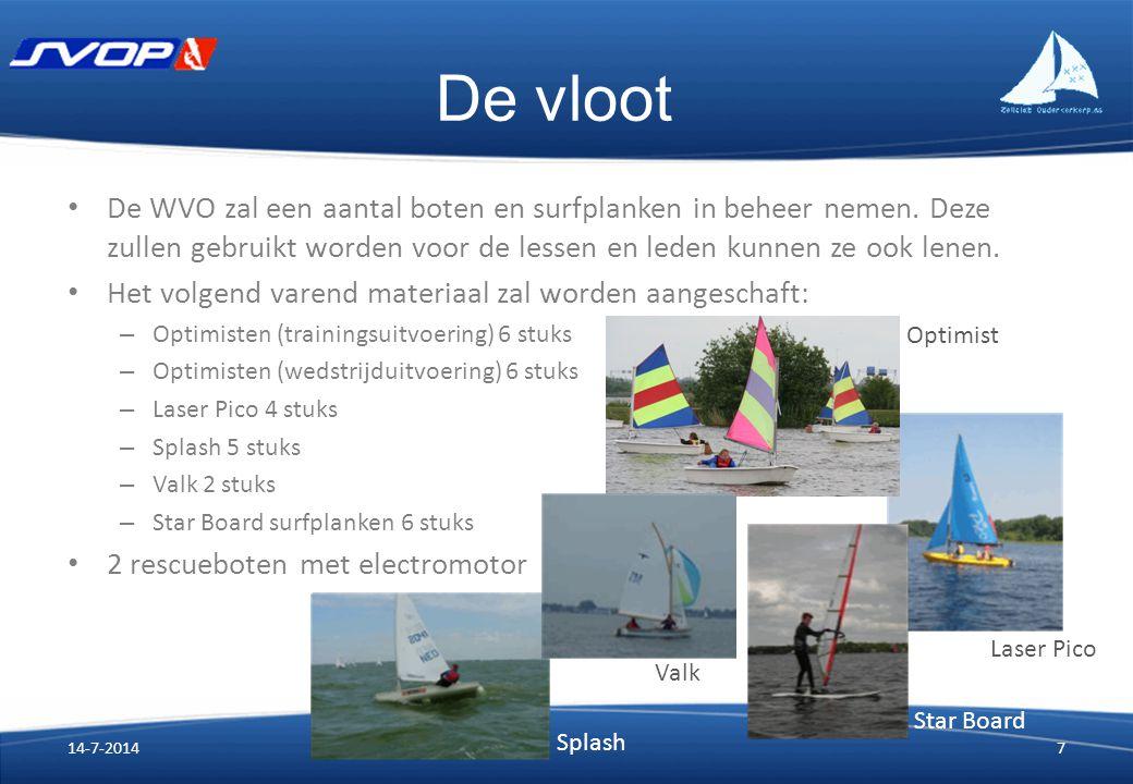 De vloot De WVO zal een aantal boten en surfplanken in beheer nemen. Deze zullen gebruikt worden voor de lessen en leden kunnen ze ook lenen. Het volg