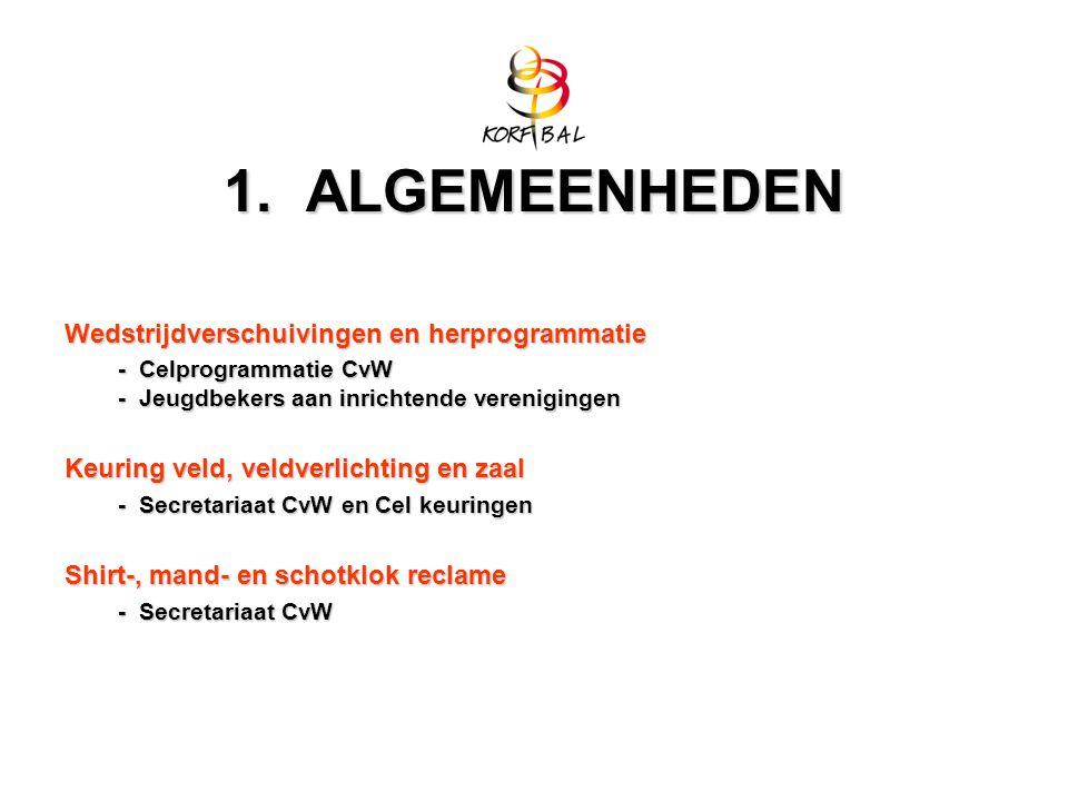 1. ALGEMEENHEDEN Wedstrijdverschuivingen en herprogrammatie - Celprogrammatie CvW - Jeugdbekers aan inrichtende verenigingen Keuring veld, veldverlich