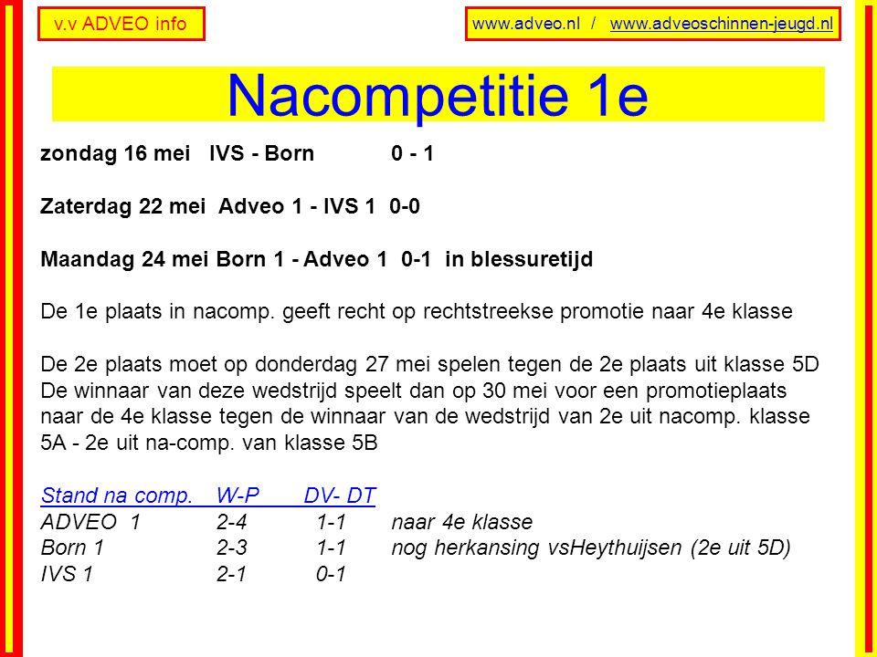 v.v ADVEO info www.adveo.nl / www.adveoschinnen-jeugd.nl zondag 16 mei IVS - Born 0 - 1 Zaterdag 22 mei Adveo 1 - IVS 1 0-0 Maandag 24 mei Born 1 - Adveo 1 0-1 in blessuretijd De 1e plaats in nacomp.