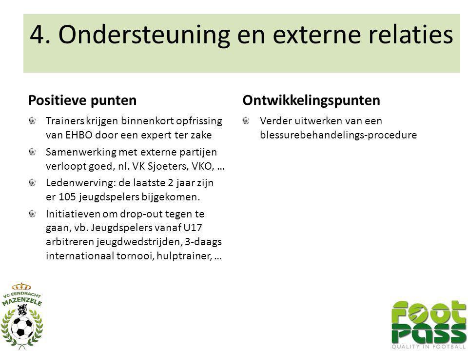 4. Ondersteuning en externe relaties Positieve punten Trainers krijgen binnenkort opfrissing van EHBO door een expert ter zake Samenwerking met extern