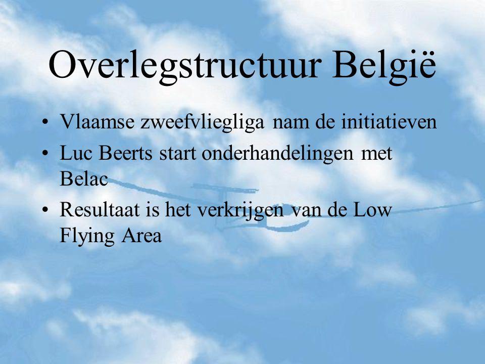 Overlegstructuur België Vlaamse zweefvliegliga nam de initiatieven Luc Beerts start onderhandelingen met Belac Resultaat is het verkrijgen van de Low