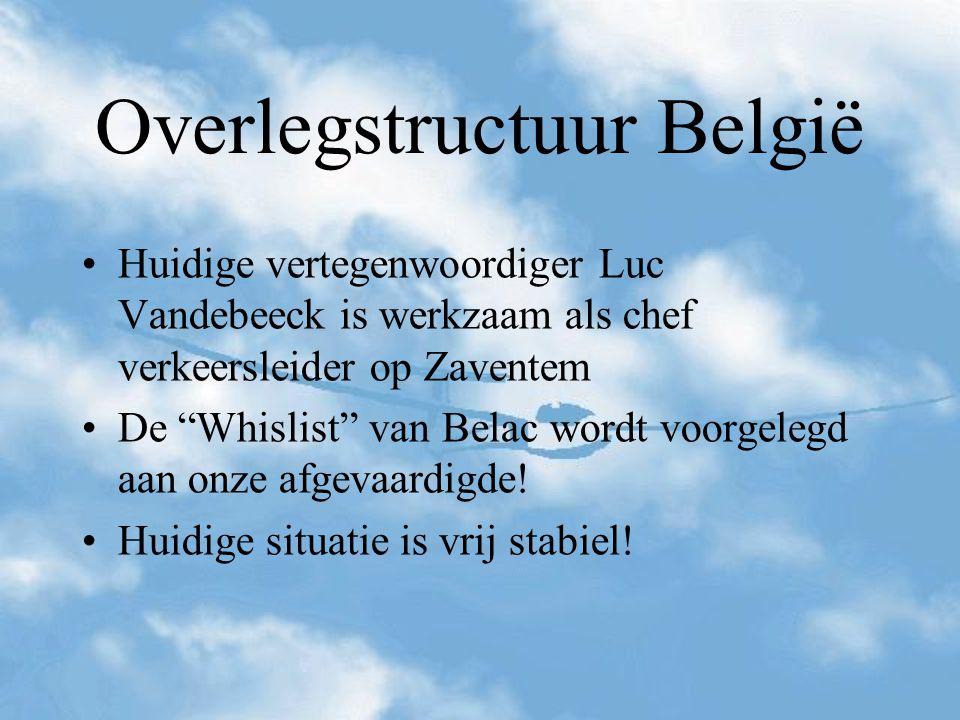 """Huidige vertegenwoordiger Luc Vandebeeck is werkzaam als chef verkeersleider op Zaventem De """"Whislist"""" van Belac wordt voorgelegd aan onze afgevaardig"""