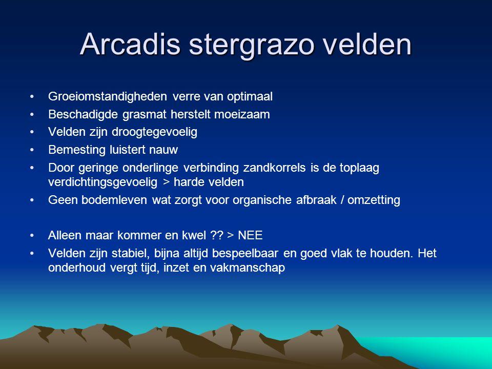 Arcadis stergrazo velden Groeiomstandigheden verre van optimaal Beschadigde grasmat herstelt moeizaam Velden zijn droogtegevoelig Bemesting luistert n