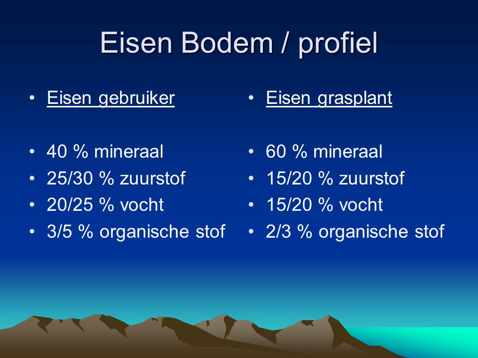 Eisen Bodem / profiel Eisen gebruiker 40 % mineraal 25/30 % zuurstof 20/25 % vocht 3/5 % organische stof Eisen grasplant 60 % mineraal 15/20 % zuurstof 15/20 % vocht 2/3 % organische stof