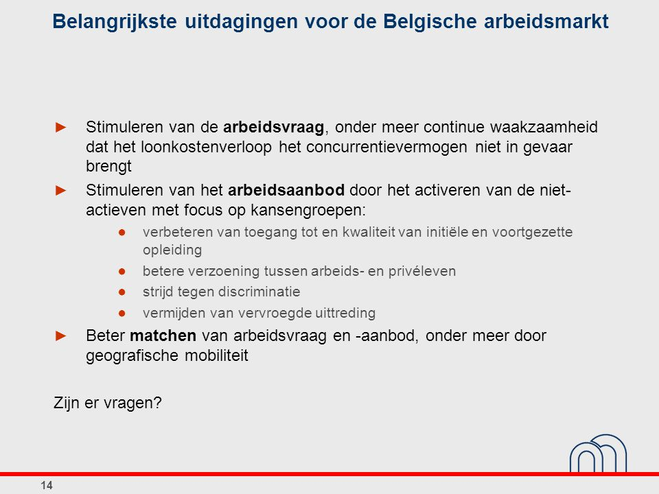 14 Belangrijkste uitdagingen voor de Belgische arbeidsmarkt ► Stimuleren van de arbeidsvraag, onder meer continue waakzaamheid dat het loonkostenverlo