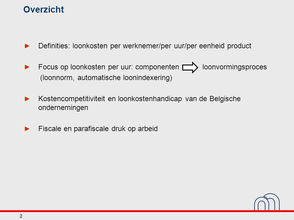 2 Overzicht ► Definities: loonkosten per werknemer/per uur/per eenheid product ► Focus op loonkosten per uur: componenten loonvormingsproces (loonnorm