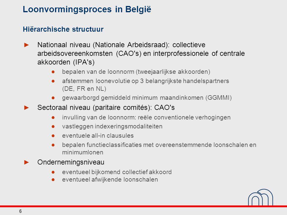 6 Loonvormingsproces in België Hiërarchische structuur ► Nationaal niveau (Nationale Arbeidsraad): collectieve arbeidsovereenkomsten (CAO s) en interprofessionele of centrale akkoorden (IPA s) ● bepalen van de loonnorm (tweejaarlijkse akkoorden) ● afstemmen loonevolutie op 3 belangrijkste handelspartners (DE, FR en NL) ● gewaarborgd gemiddeld minimum maandinkomen (GGMMI) ► Sectoraal niveau (paritaire comités): CAO s ● invulling van de loonnorm: reële conventionele verhogingen ● vastleggen indexeringsmodaliteiten ● eventuele all-in clausules ● bepalen functieclassificaties met overeenstemmende loonschalen en minimumlonen ► Ondernemingsniveau ● eventueel bijkomend collectief akkoord ● eventueel afwijkende loonschalen