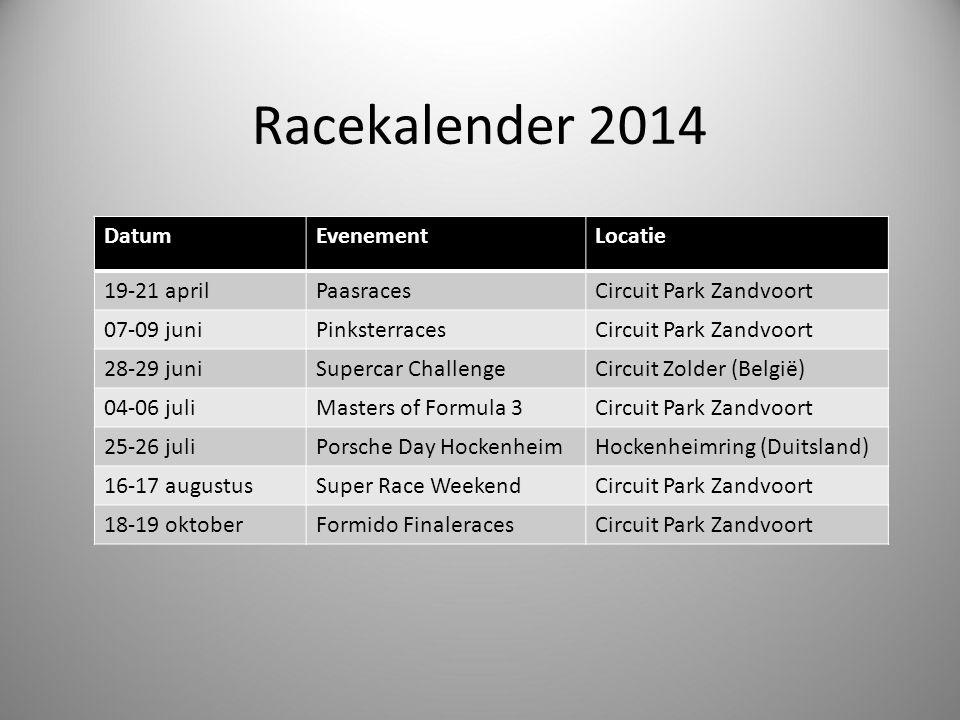 Racekalender 2014 DatumEvenementLocatie 19-21 aprilPaasracesCircuit Park Zandvoort 07-09 juniPinksterracesCircuit Park Zandvoort 28-29 juniSupercar Ch