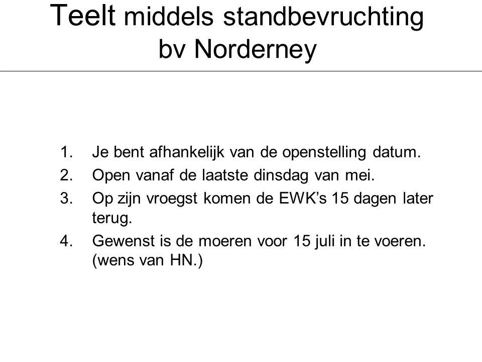 Teelt middels standbevruchting bv Norderney 1.Je bent afhankelijk van de openstelling datum.