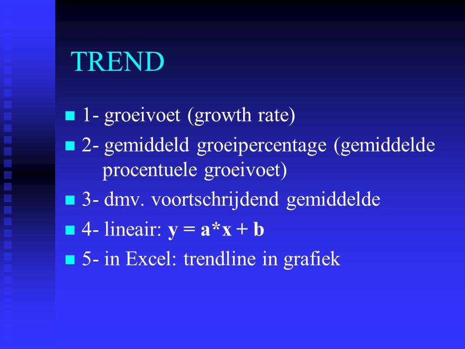 TREND 1- groeivoet (growth rate) 2- gemiddeld groeipercentage (gemiddelde procentuele groeivoet) 3- dmv. voortschrijdend gemiddelde 4- lineair: y = a*