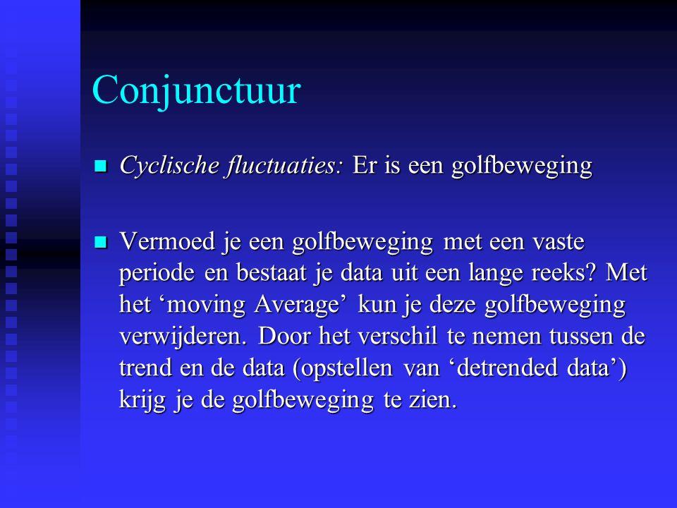 Conjunctuur Cyclische fluctuaties: Er is een golfbeweging Cyclische fluctuaties: Er is een golfbeweging Vermoed je een golfbeweging met een vaste peri