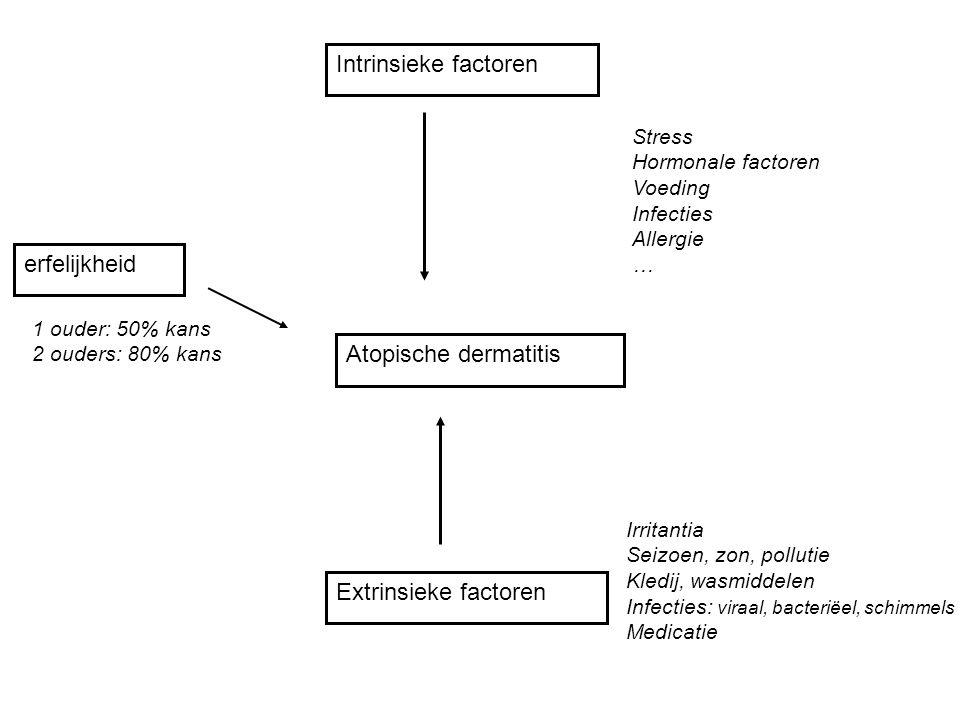 Atopische dermatitis Intrinsieke factoren Extrinsieke factoren erfelijkheid Stress Hormonale factoren Voeding Infecties Allergie … Irritantia Seizoen, zon, pollutie Kledij, wasmiddelen Infecties: viraal, bacteriëel, schimmels Medicatie 1 ouder: 50% kans 2 ouders: 80% kans