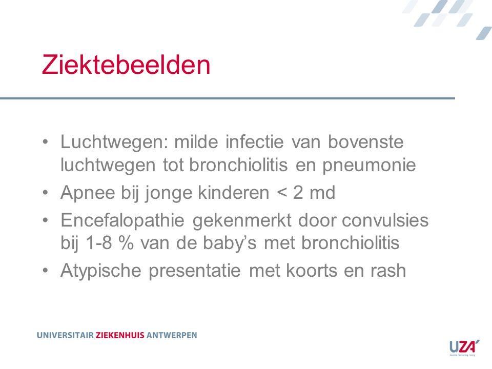 Ziektebeelden Luchtwegen: milde infectie van bovenste luchtwegen tot bronchiolitis en pneumonie Apnee bij jonge kinderen < 2 md Encefalopathie gekenme