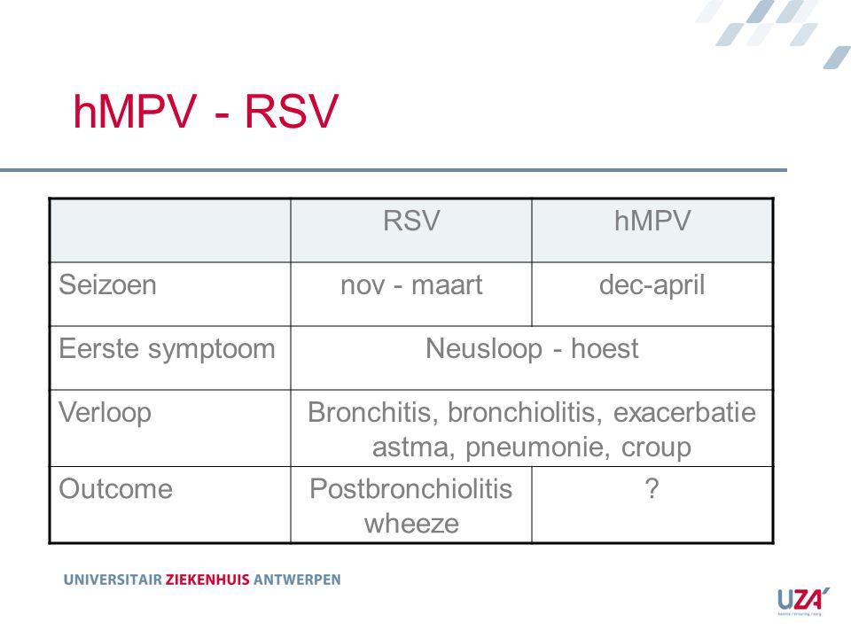 hMPV - RSV RSVhMPV Seizoennov - maartdec-april Eerste symptoomNeusloop - hoest VerloopBronchitis, bronchiolitis, exacerbatie astma, pneumonie, croup O