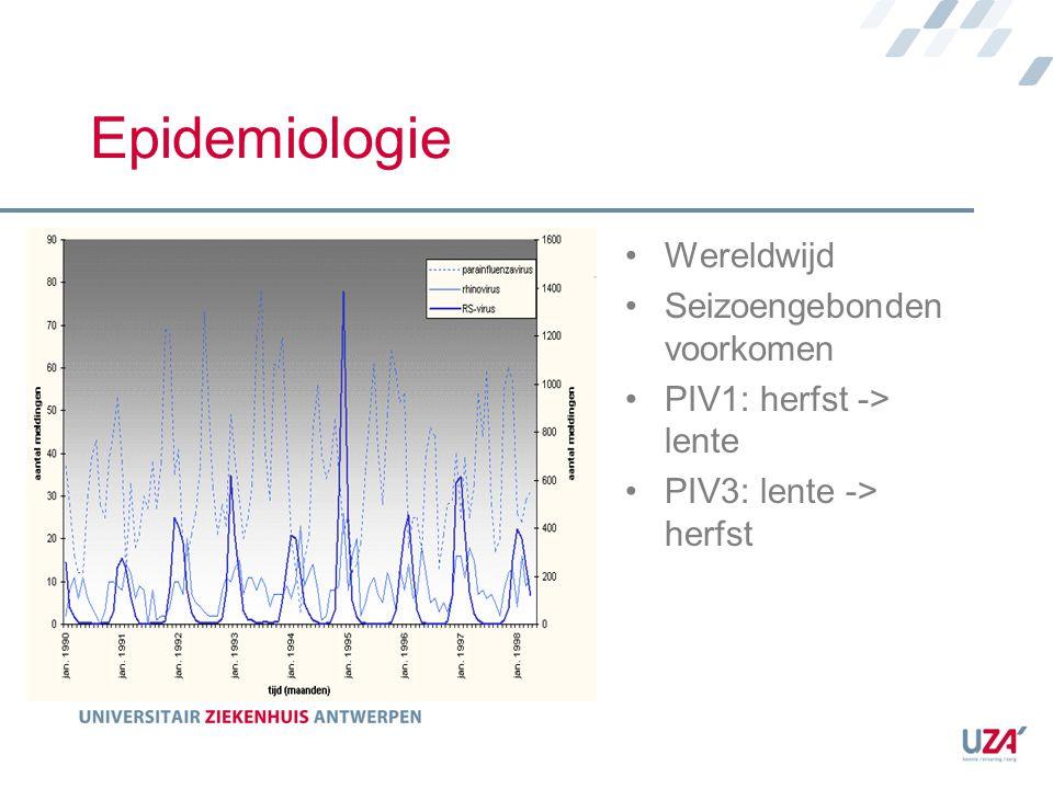 Epidemiologie Wereldwijd Seizoengebonden voorkomen PIV1: herfst -> lente PIV3: lente -> herfst