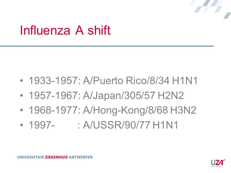 Influenza A shift 1933-1957: A/Puerto Rico/8/34 H1N1 1957-1967: A/Japan/305/57 H2N2 1968-1977: A/Hong-Kong/8/68 H3N2 1997- : A/USSR/90/77 H1N1