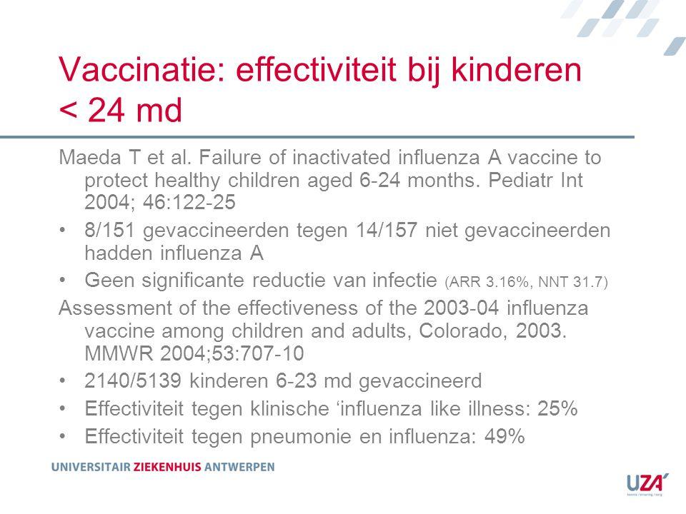 Vaccinatie: effectiviteit bij kinderen < 24 md Maeda T et al. Failure of inactivated influenza A vaccine to protect healthy children aged 6-24 months.