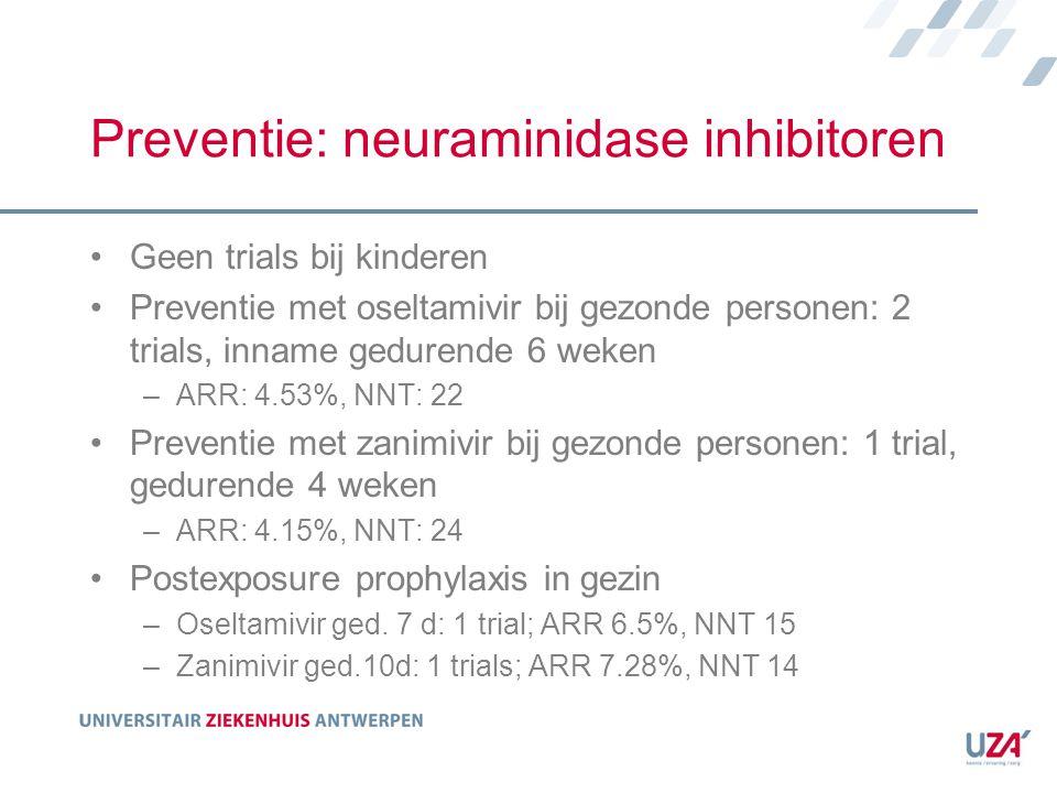 Preventie: neuraminidase inhibitoren Geen trials bij kinderen Preventie met oseltamivir bij gezonde personen: 2 trials, inname gedurende 6 weken –ARR: