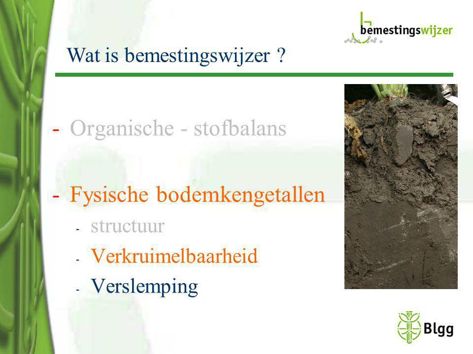 Wat is bemestingswijzer ? -Organische - stofbalans -Fysische bodemkengetallen - structuur - Verkruimelbaarheid - Verslemping