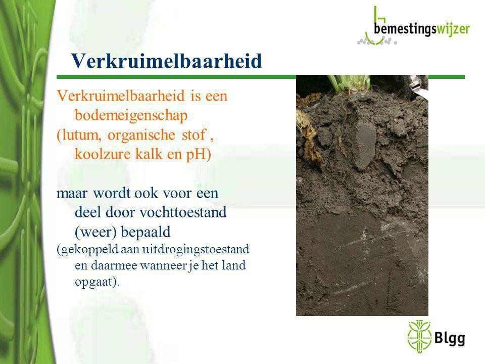 Verkruimelbaarheid Verkruimelbaarheid is een bodemeigenschap (lutum, organische stof, koolzure kalk en pH) maar wordt ook voor een deel door vochttoes