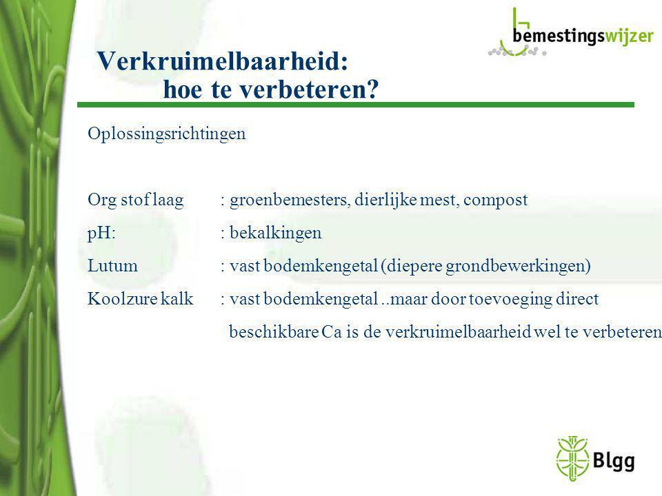 Verkruimelbaarheid: hoe te verbeteren? Oplossingsrichtingen Org stof laag : groenbemesters, dierlijke mest, compost pH: : bekalkingen Lutum : vast bod
