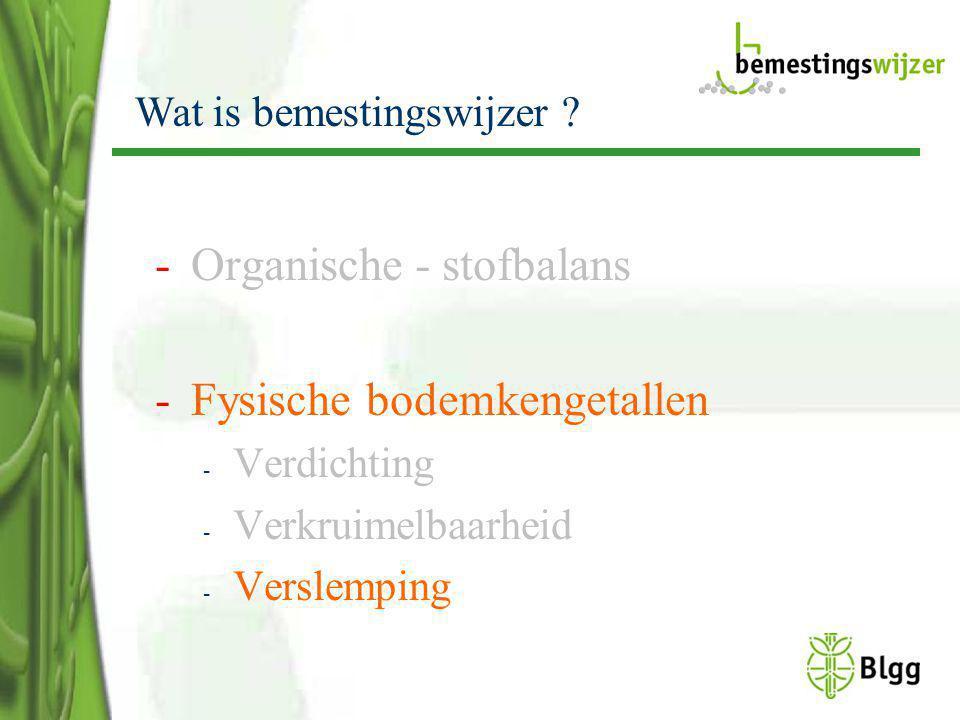 Wat is bemestingswijzer ? -Organische - stofbalans -Fysische bodemkengetallen - Verdichting - Verkruimelbaarheid - Verslemping