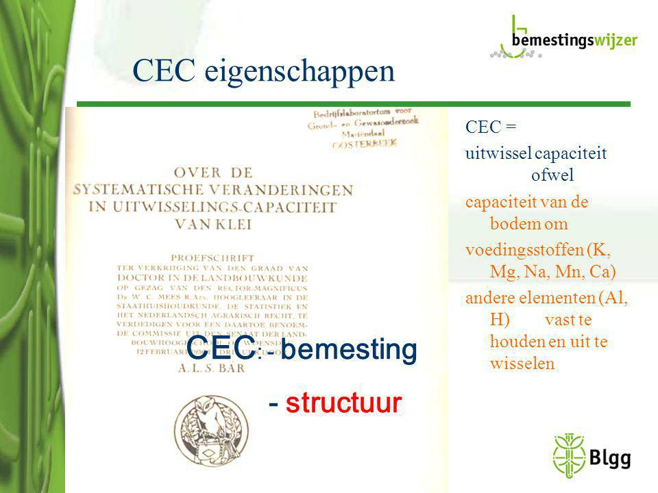 CEC eigenschappen CEC = uitwissel capaciteit ofwel capaciteit van de bodem om voedingsstoffen (K, Mg, Na, Mn, Ca) andere elementen (Al, H) vast te hou