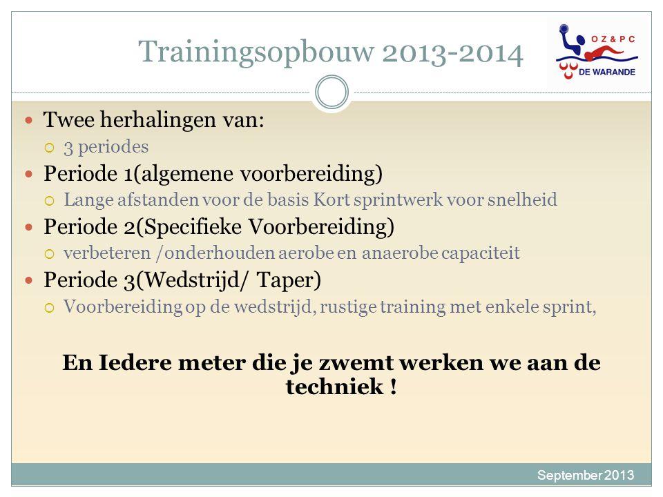 Trainingsopbouw 2013-2014 September 2013 Twee herhalingen van:  3 periodes Periode 1(algemene voorbereiding)  Lange afstanden voor de basis Kort spr