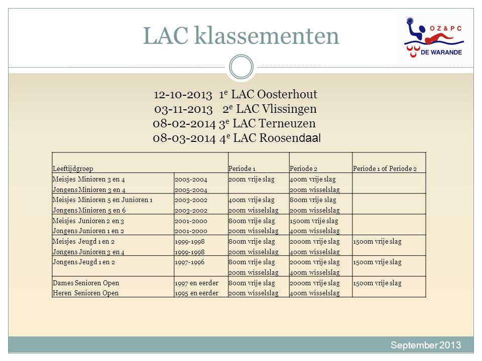 LAC klassementen September 2013 12-10-2013 1 e LAC Oosterhout 03-11-2013 2 e LAC Vlissingen 08-02-2014 3 e LAC Terneuzen 08-03-2014 4 e LAC Roosen daa