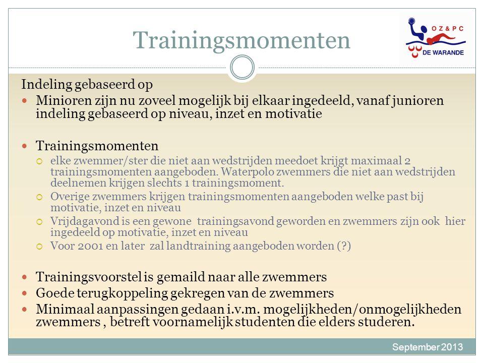 Trainingsmomenten September 2013 Indeling gebaseerd op Minioren zijn nu zoveel mogelijk bij elkaar ingedeeld, vanaf junioren indeling gebaseerd op niv