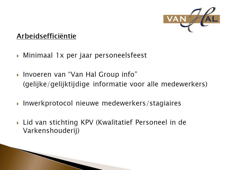"""Arbeidsefficiëntie  Minimaal 1x per jaar personeelsfeest  Invoeren van """"Van Hal Group info"""" (gelijke/gelijktijdige informatie voor alle medewerkers)"""
