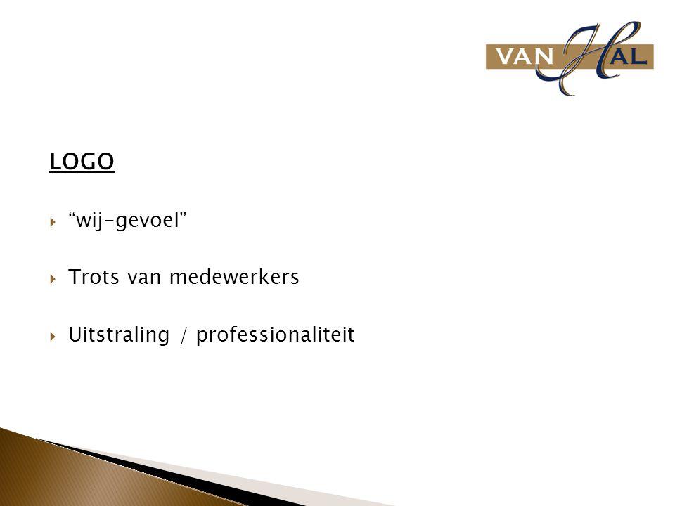 """LOGO  """"wij-gevoel""""  Trots van medewerkers  Uitstraling / professionaliteit"""