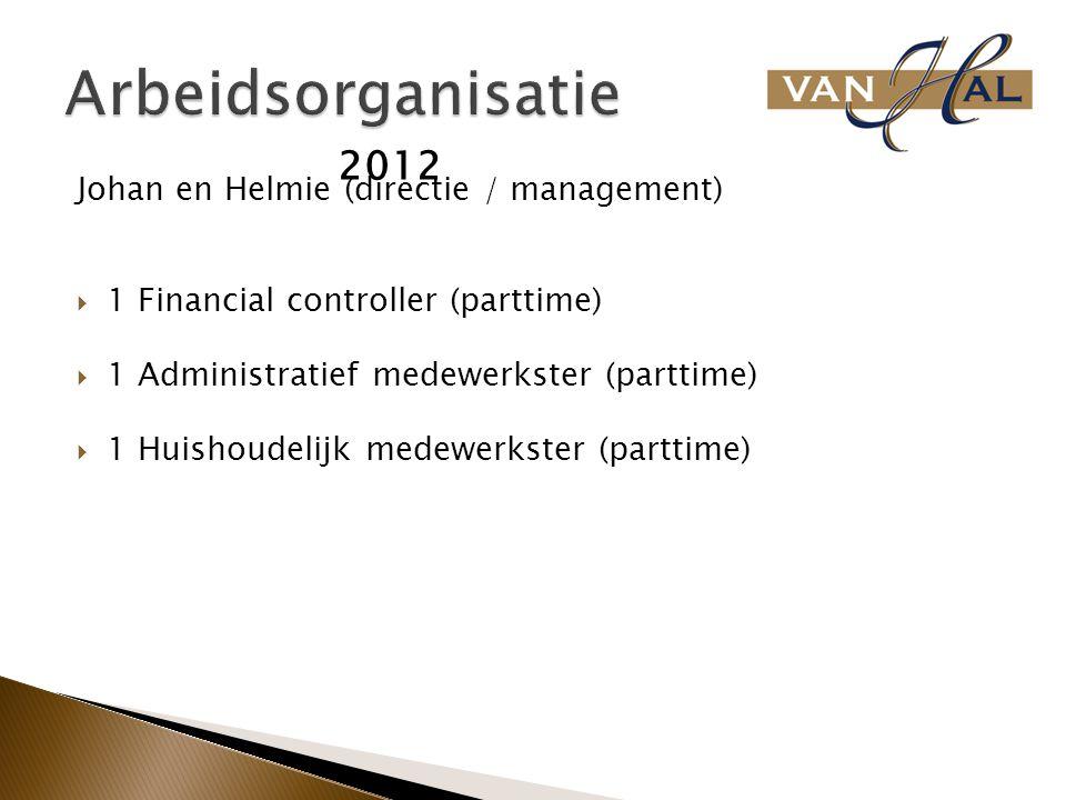 Johan en Helmie (directie / management)  1 Financial controller (parttime)  1 Administratief medewerkster (parttime)  1 Huishoudelijk medewerkster
