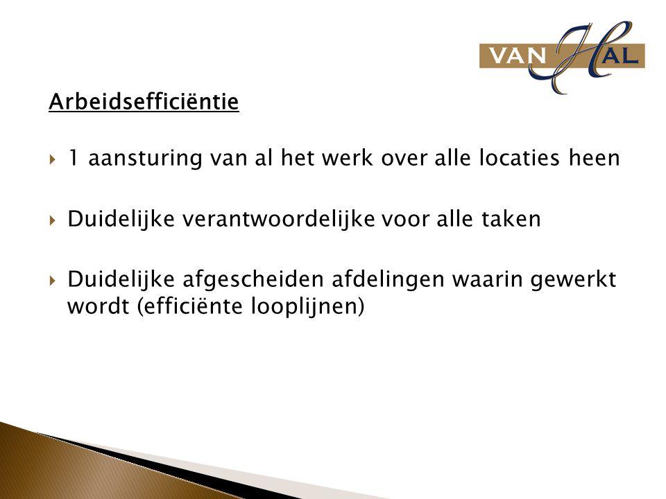 Arbeidsefficiëntie  1 aansturing van al het werk over alle locaties heen  Duidelijke verantwoordelijke voor alle taken  Duidelijke afgescheiden afd