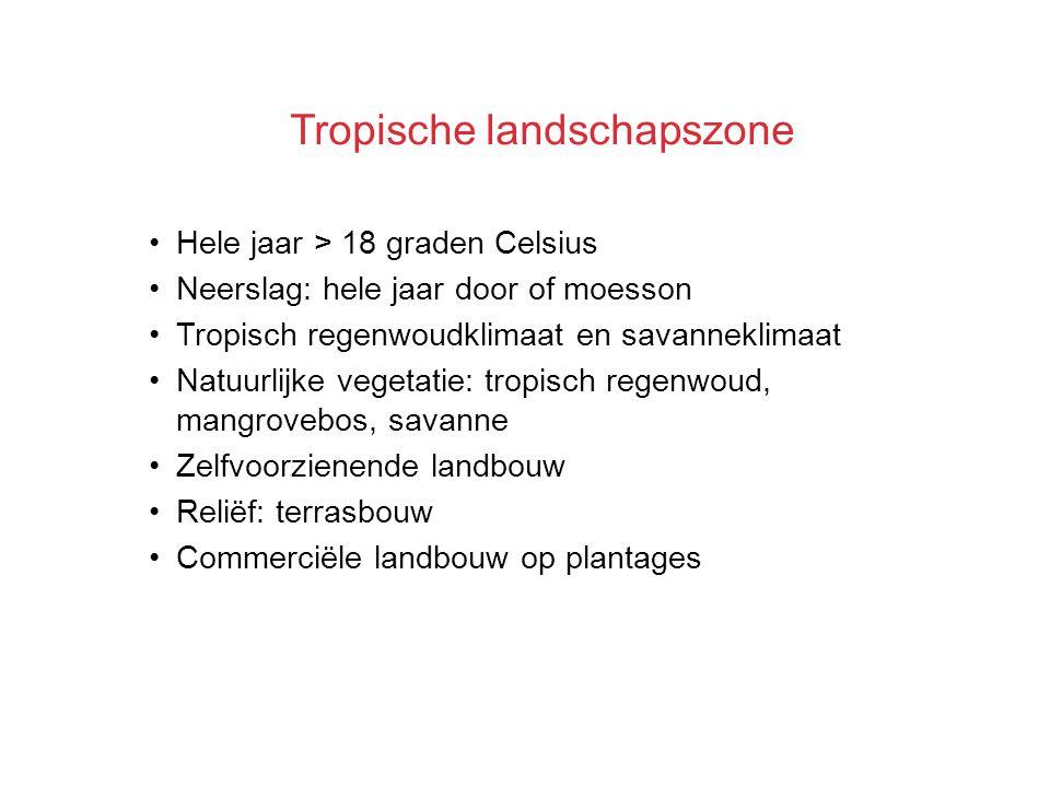 Tropische landschapszone Hele jaar > 18 graden Celsius Neerslag: hele jaar door of moesson Tropisch regenwoudklimaat en savanneklimaat Natuurlijke veg